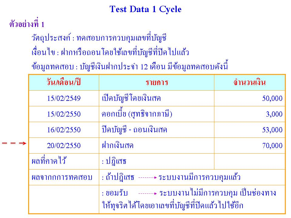 Test Data 1 Cycle_ตย 1