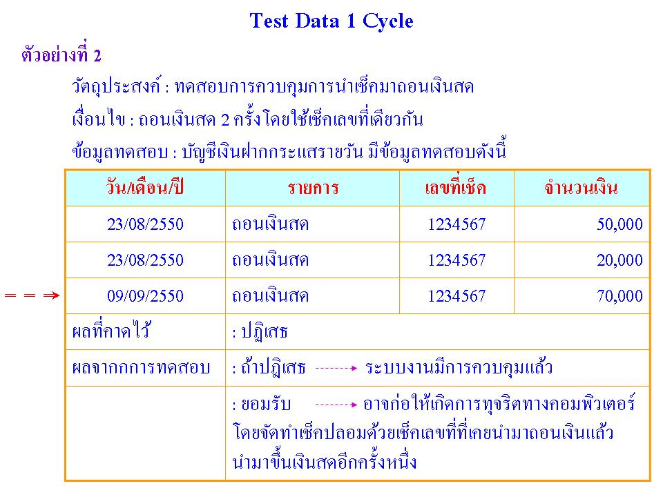 Test Data 1 Cycle_ตย 2