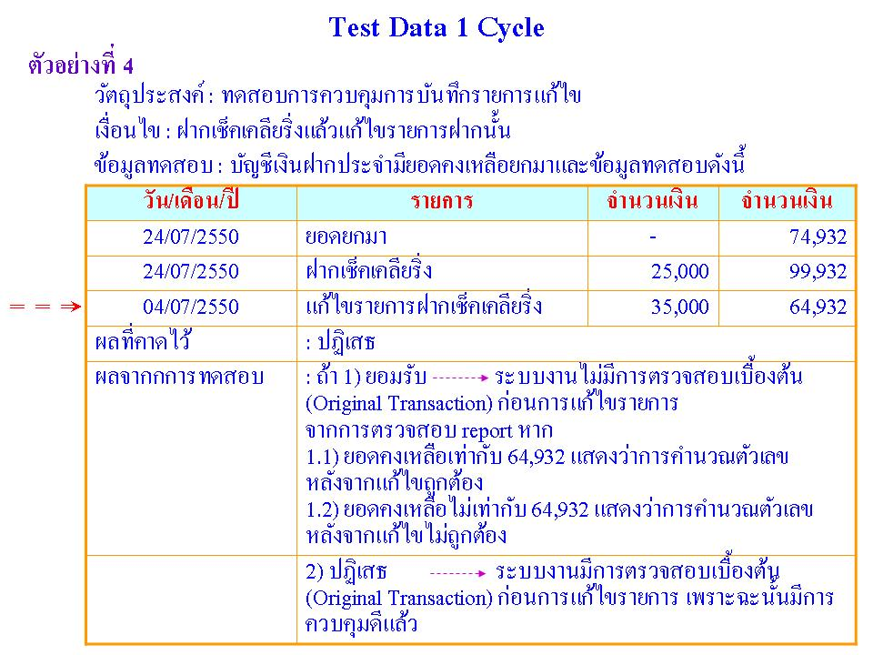 Test Data 1 Cycle_ตย 4