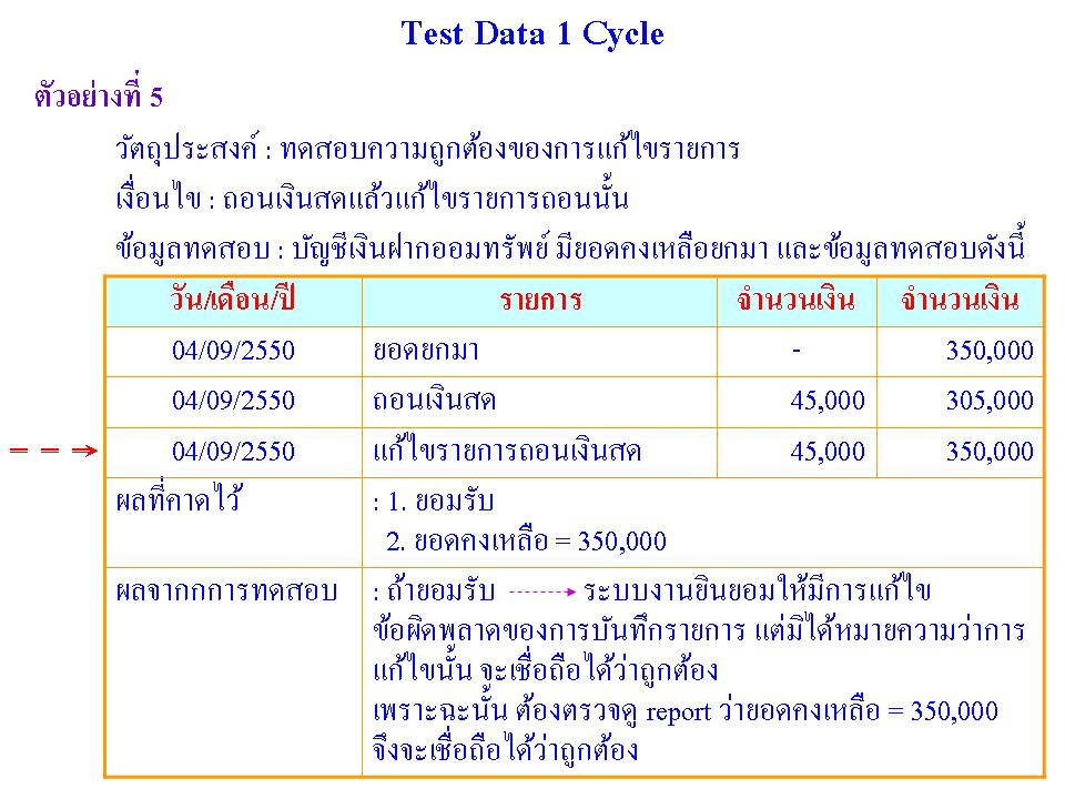 Test Data 1 Cycle_ตย 5