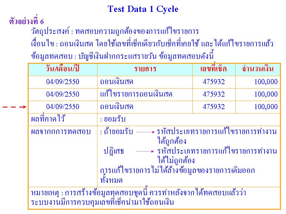 Test Data 1 Cycle_ตย 6