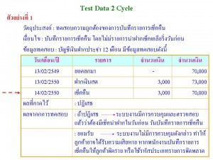 Test Data 2 Cycle_ตย 1