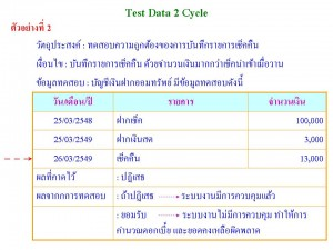 Test Data 2 Cycle_ตย 2